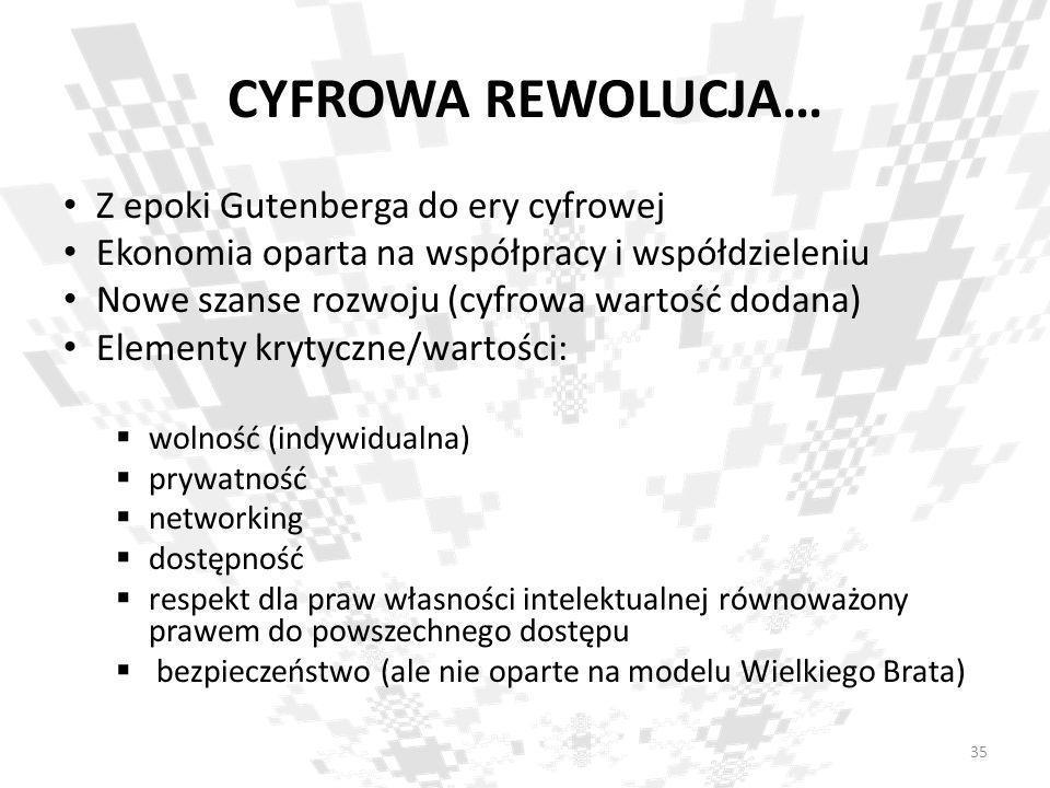 CYFROWA REWOLUCJA… Z epoki Gutenberga do ery cyfrowej Ekonomia oparta na współpracy i współdzieleniu Nowe szanse rozwoju (cyfrowa wartość dodana) Elem