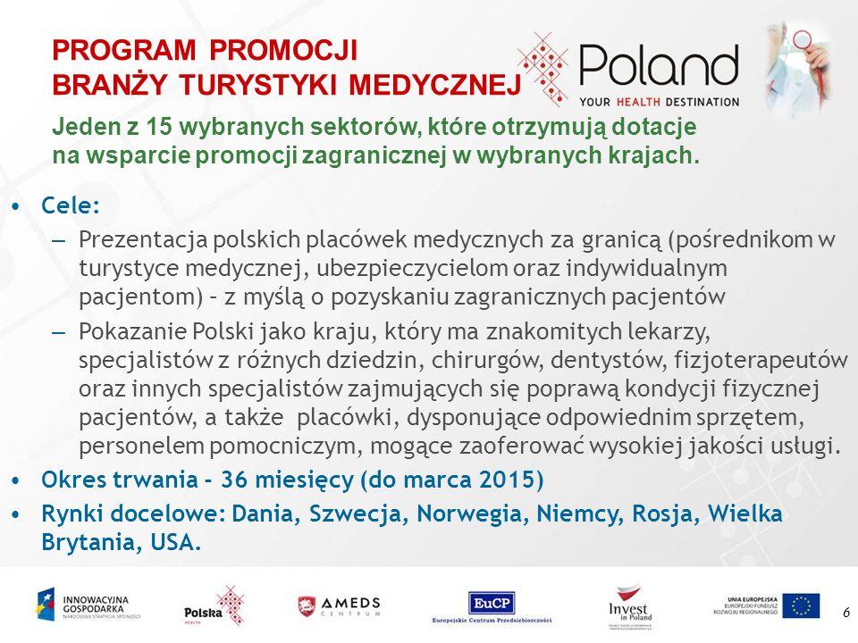 6 PROGRAM PROMOCJI BRANŻY TURYSTYKI MEDYCZNEJ Cele: – Prezentacja polskich placówek medycznych za granicą (pośrednikom w turystyce medycznej, ubezpiec