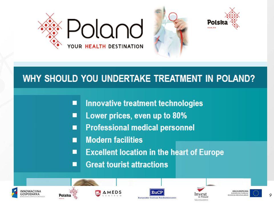 10 Hasło: Poland.Your Health Destination. Polska.
