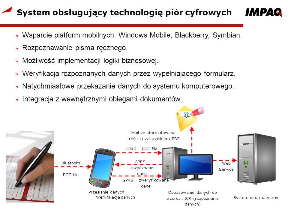 System obsługujący technologię piór cyfrowych Wsparcie platform mobilnych: Windows Mobile, Blackberry, Symbian. Rozpoznawanie pisma ręcznego. Możliwoś
