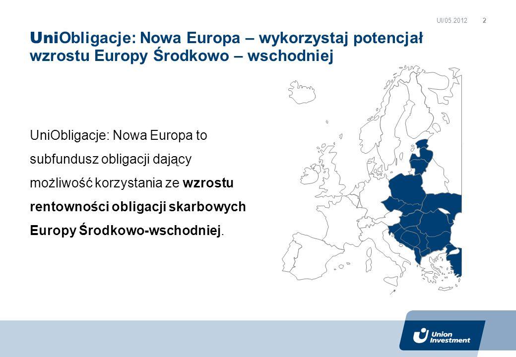 UniObligacje: Nowa Europa to subfundusz obligacji dający możliwość korzystania ze wzrostu rentowności obligacji skarbowych Europy Środkowo-wschodniej.