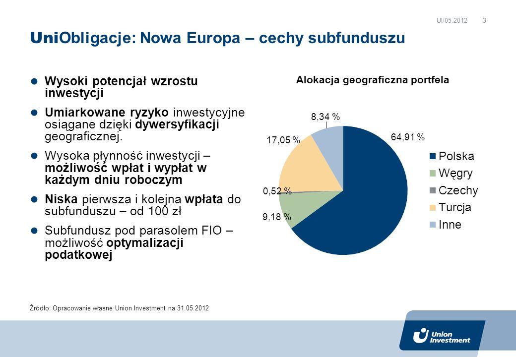 Cel subfunduszu Celem inwestycyjnym subfunduszu jest osiągnięcie większego potencjału zysku przy wyższym profilu ryzyka w porównaniu do klasycznych funduszy obligacyjnych.