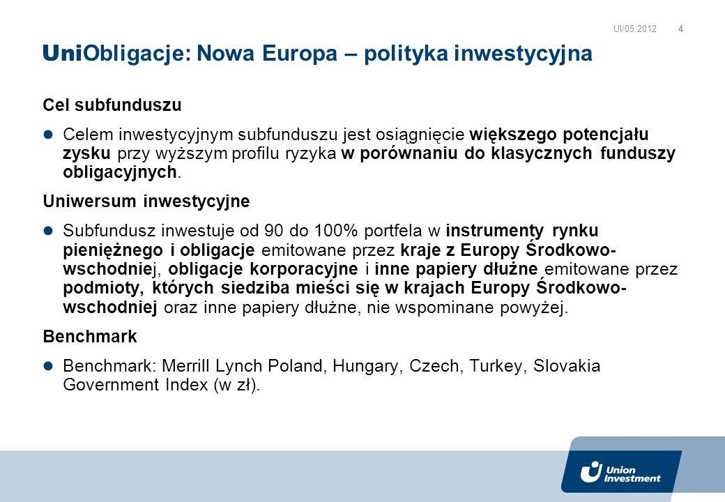 Uni Obligacje: Nowa Europa – pozycjonowanie wobec innych subfunduszy dłużnych UI/05.2012 Ryzyko Potencjalny zysk UniKorona Obligacje UniObligacje Nowa Europa UniObligacje Aktywny Krótkoterminowe papiery dłużne skarbowe Krótkoterminowe papiery dłużne korporacyjne Polskie obligacje Skarbu Państwa Obligacje rynków wschodzących (CEE) w PLN Obligacje o długim duration, Obligacje śmieciowe Fundusze dłużne aktywnie zarządzane … UniKorona Pieniężny UniWIBID (PLN) UniEURIBOR (EUR) UniDolar Pieniężny (USD) Ryzyko inwestycyjne: minimalne niskie umiarkowane wysokie bardzo wysokie 5