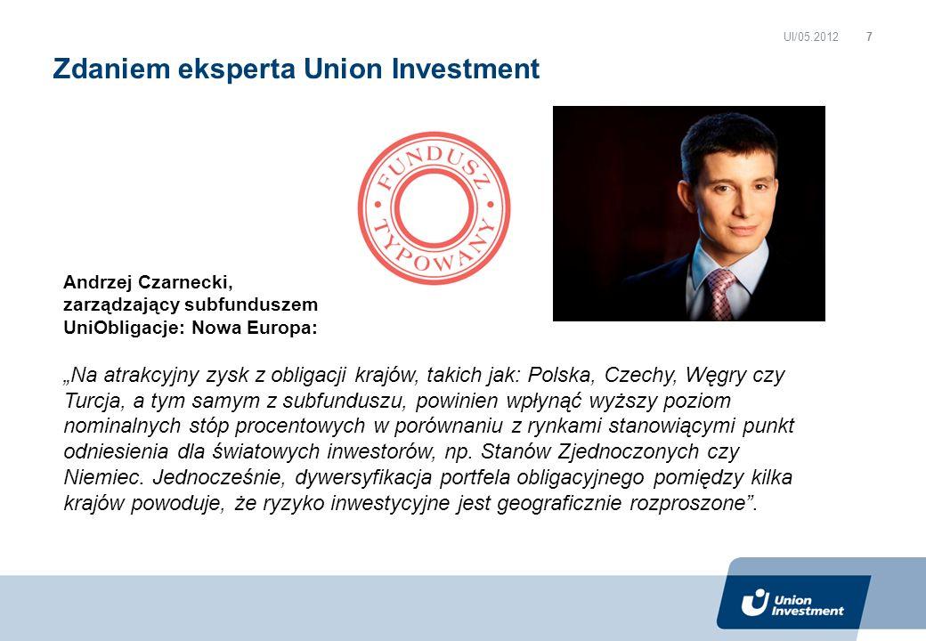 Zdaniem eksperta Union Investment UI/05.2012 Andrzej Czarnecki, zarządzający subfunduszem UniObligacje: Nowa Europa: Na atrakcyjny zysk z obligacji krajów, takich jak: Polska, Czechy, Węgry czy Turcja, a tym samym z subfunduszu, powinien wpłynąć wyższy poziom nominalnych stóp procentowych w porównaniu z rynkami stanowiącymi punkt odniesienia dla światowych inwestorów, np.