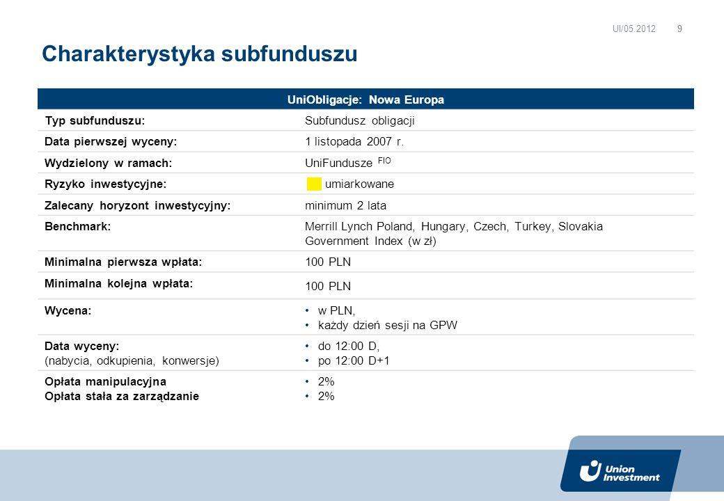 Charakterystyka subfunduszu UI/05.2012 UniObligacje: Nowa Europa Typ subfunduszu:Subfundusz obligacji Data pierwszej wyceny:1 listopada 2007 r.