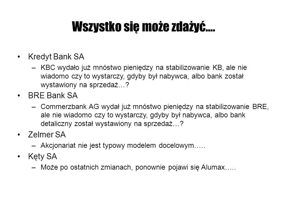 Wszystko się może zdażyć…. Kredyt Bank SA –KBC wydało już mnóstwo pieniędzy na stabilizowanie KB, ale nie wiadomo czy to wystarczy, gdyby był nabywca,