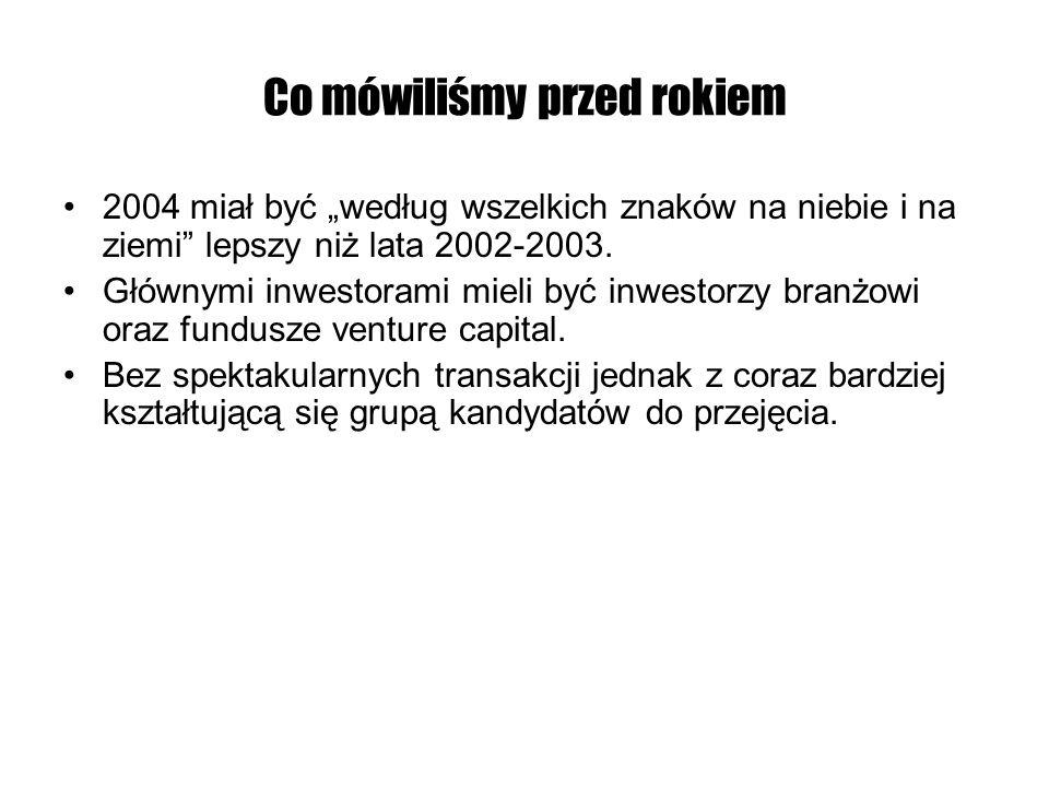Jaki naprawdę był rok 2004 Według PriceWaterhouseCoopers wartość rynku M&A w Polsce w roku 2004 oszacowana została na 6,22 mld USD (wzrost o 120% względem roku 2003) przy czym: –10 największych transakcji stanowiło ponad 40% rynku, –siedem transakcji miało wartość ponad 100 mln USD (każda), –przeciętna wartość transakcji ujawnionych to 25 mln USD (każda), –197 na 293 zarejestrowane transakcje dotyczyło nabycia większościowych pakietów akcji –24% wszystkich transakcji dotyczyło sektora wytwórczego (67 transakcji), –114 transakcji prywatyzacyjnych (głównie resztówki), –postępowała konsolidacja sektora IT