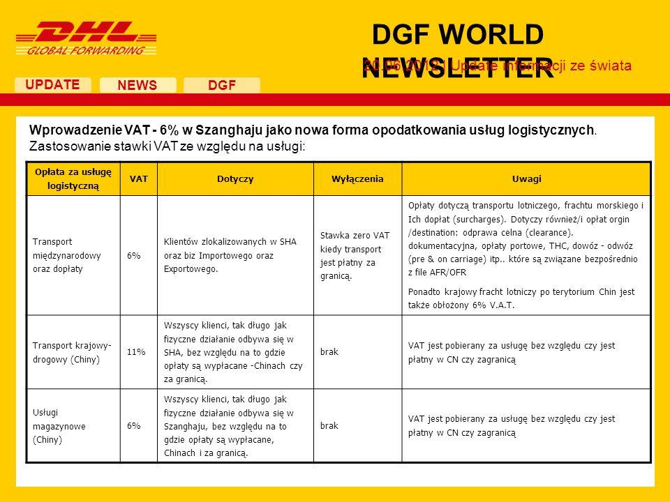 UPDATE DGF WORLD NEWSLETTER 20.06.2012 | Update informacji ze świata NEWS DGF Wprowadzenie VAT - 6% w Szanghaju jako nowa forma opodatkowania usług logistycznych.