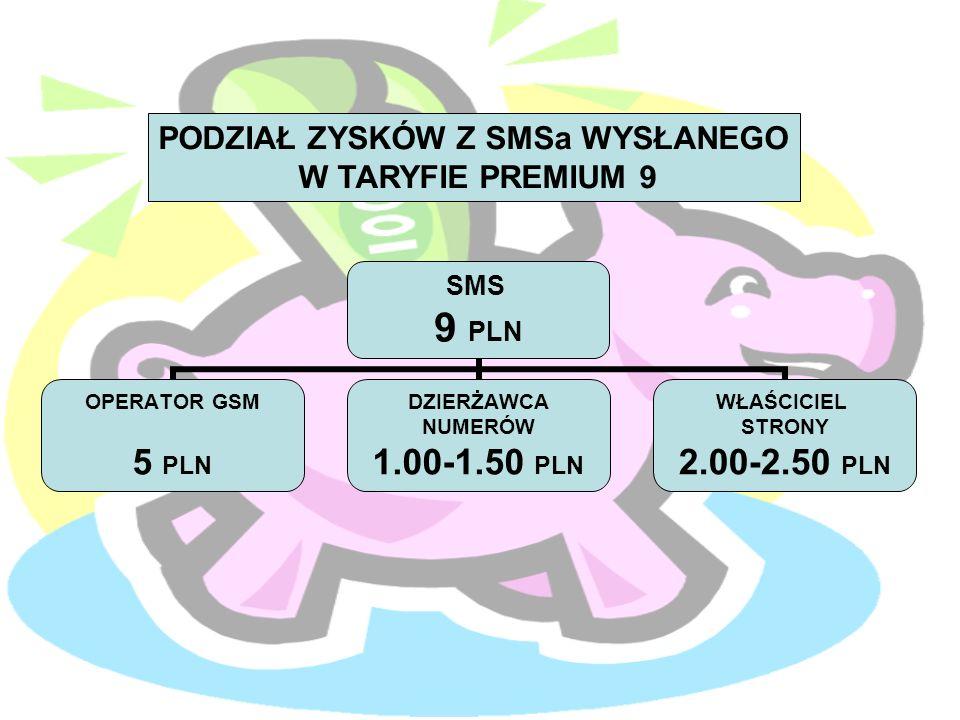SMS 9 PLN OPERATOR GSM 5 PLN DZIERŻAWCA NUMERÓW 1.00-1.50 PLN WŁAŚCICIEL STRONY 2.00-2.50 PLN PODZIAŁ ZYSKÓW Z SMSa WYSŁANEGO W TARYFIE PREMIUM 9