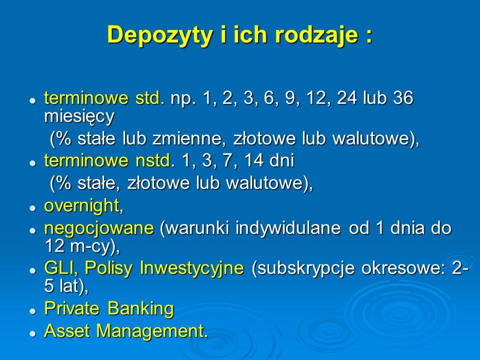 Depozyty i ich rodzaje : terminowe std. np. 1, 2, 3, 6, 9, 12, 24 lub 36 miesięcy terminowe std. np. 1, 2, 3, 6, 9, 12, 24 lub 36 miesięcy (% stałe lu