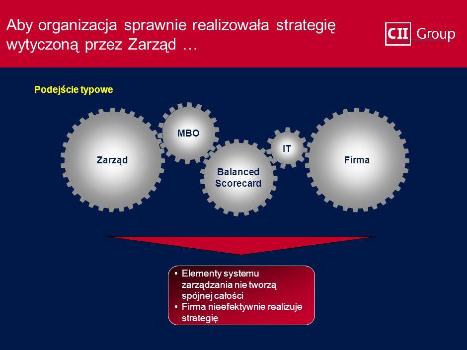 Aby organizacja sprawnie realizowała strategię wytyczoną przez Zarząd … Podejście typowe MBO IT Balanced Scorecard FirmaZarząd Elementy systemu zarządzania nie tworzą spójnej całości Firma nieefektywnie realizuje strategię