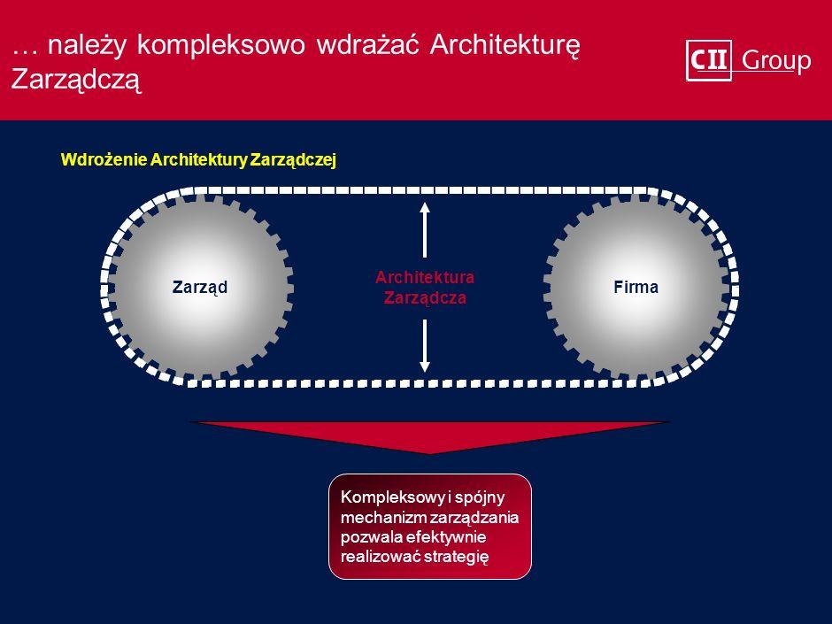 … należy kompleksowo wdrażać Architekturę Zarządczą FirmaZarząd Architektura Zarządcza Kompleksowy i spójny mechanizm zarządzania pozwala efektywnie realizować strategię Wdrożenie Architektury Zarządczej