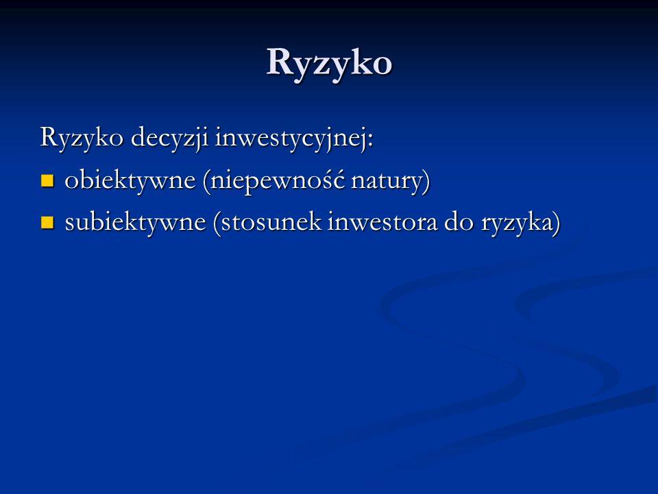 Ryzyko Ryzyko decyzji inwestycyjnej: obiektywne (niepewność natury) obiektywne (niepewność natury) subiektywne (stosunek inwestora do ryzyka) subiekty