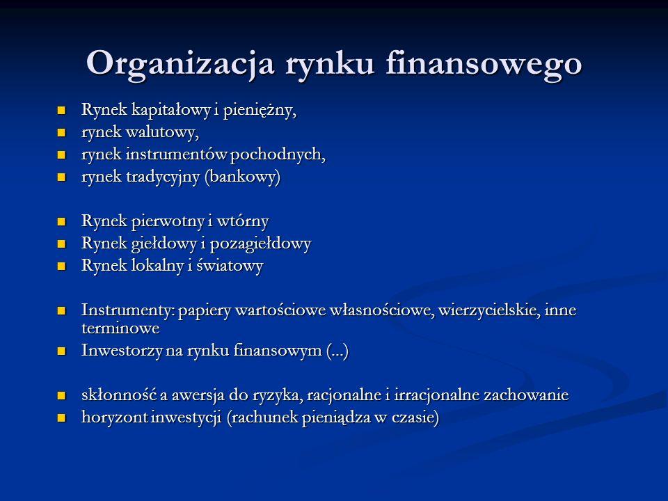Organizacja rynku finansowego Rynek kapitałowy i pieniężny, Rynek kapitałowy i pieniężny, rynek walutowy, rynek walutowy, rynek instrumentów pochodnyc