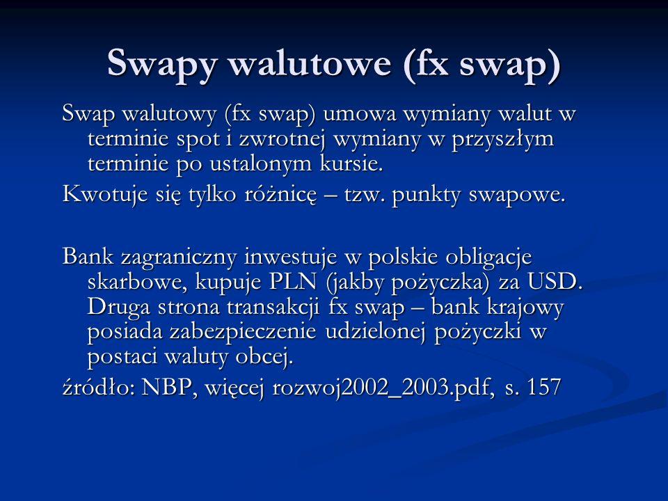 Swapy walutowe (fx swap) Swap walutowy (fx swap) umowa wymiany walut w terminie spot i zwrotnej wymiany w przyszłym terminie po ustalonym kursie. Kwot