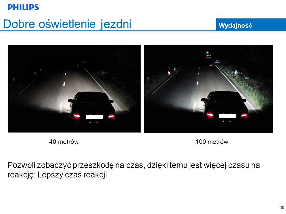 10 Pozwoli zobaczyć przeszkodę na czas, dzięki temu jest więcej czasu na reakcję: Lepszy czas reakcji 40 metrów100 metrów Dobre oświetlenie jezdni Wydajność