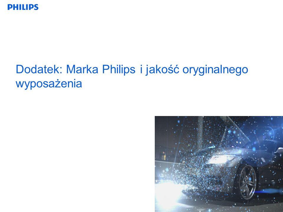 15 Dodatek: Marka Philips i jakość oryginalnego wyposażenia