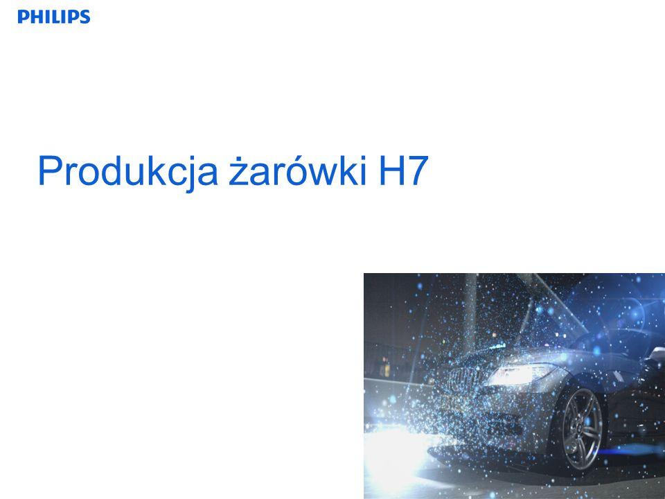 Produkcja żarówki H7 21