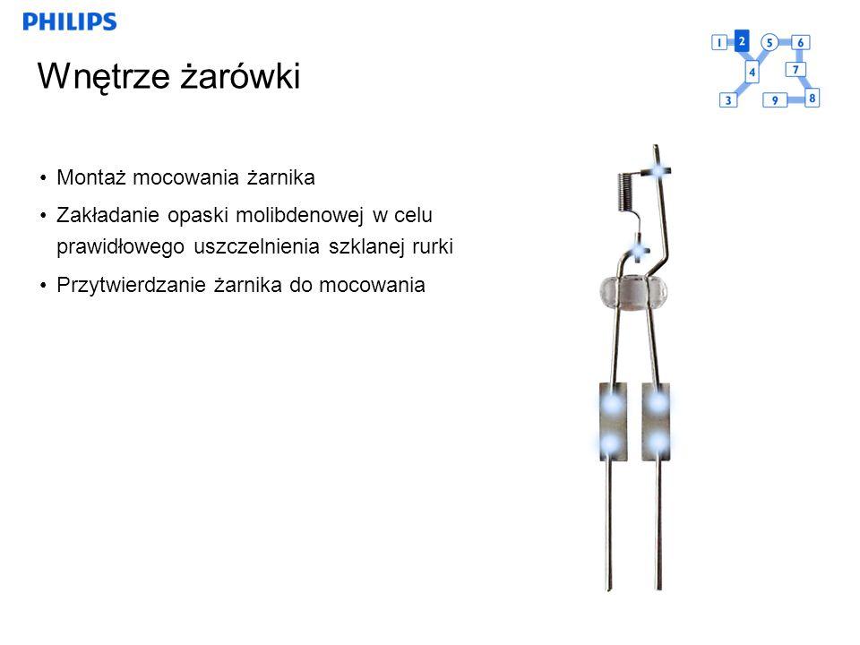Wnętrze żarówki Montaż mocowania żarnika Zakładanie opaski molibdenowej w celu prawidłowego uszczelnienia szklanej rurki Przytwierdzanie żarnika do mocowania