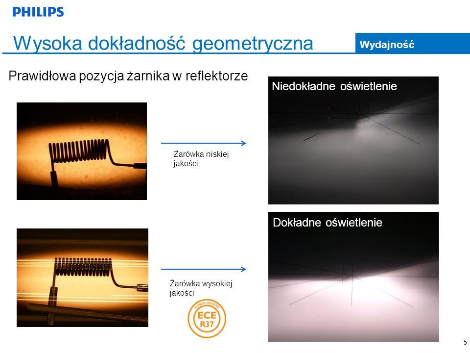 5 Prawidłowa pozycja żarnika w reflektorze Żarówka niskiej jakości Żarówka wysokiej jakości Wysoka dokładność geometryczna Wydajność Niedokładne oświetlenie Dokładne oświetlenie