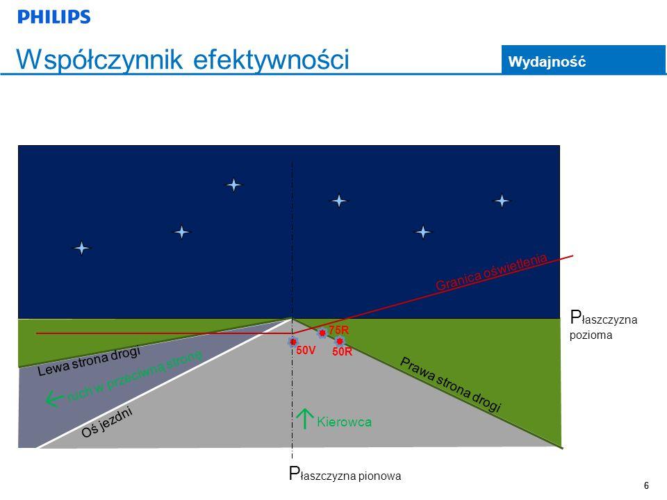 7 Granica oświetlenia P łaszczyzna pozioma P łaszczyzna pionowa Prawa strona drogi Lewa strona drogi Oś jezdni 75R 50R 50V Wydajność wiązki (natężenie oświetlenia w luksach) jest mierzona na ekranie umieszczonym w odległości 25 metrów od reflektorów zgodnie z wytycznymi ECE R112.