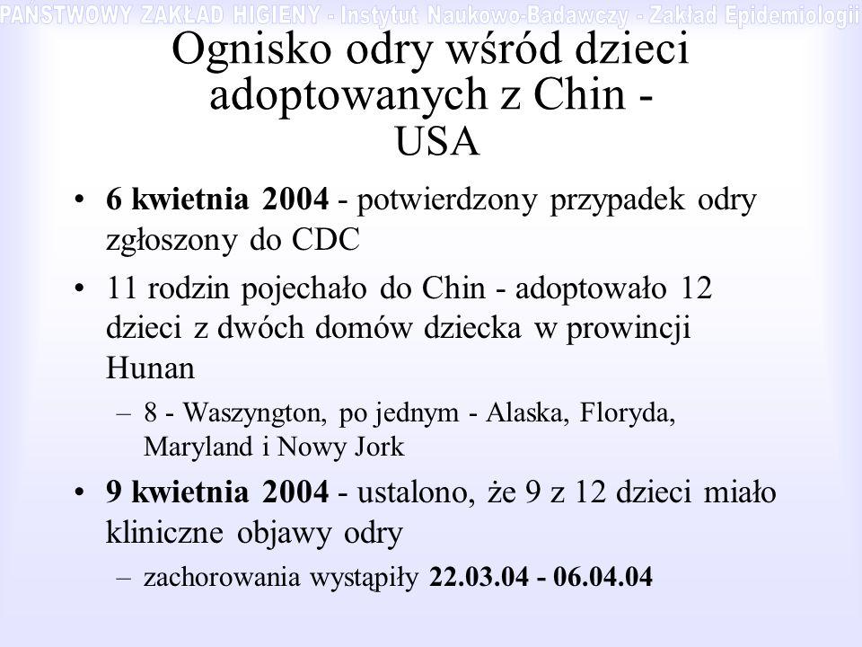 Ognisko odry wśród dzieci adoptowanych z Chin - USA 6 kwietnia 2004 - potwierdzony przypadek odry zgłoszony do CDC 11 rodzin pojechało do Chin - adopt