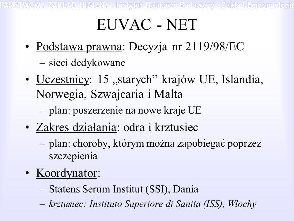 EUVAC - NET Podstawa prawna: Decyzja nr 2119/98/EC –sieci dedykowane Uczestnicy: 15 starych krajów UE, Islandia, Norwegia, Szwajcaria i Malta –plan: p