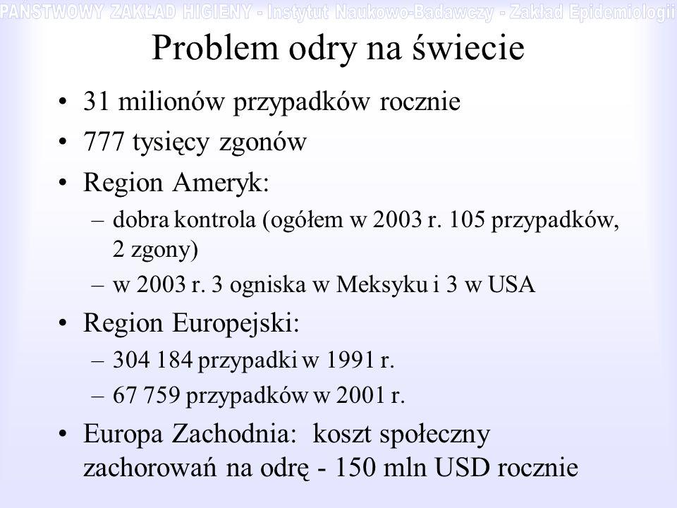 Proponowany Plan Strategiczny CEL 1998 r.: eliminacja odry w Regionie Europejskim do 2007 r.