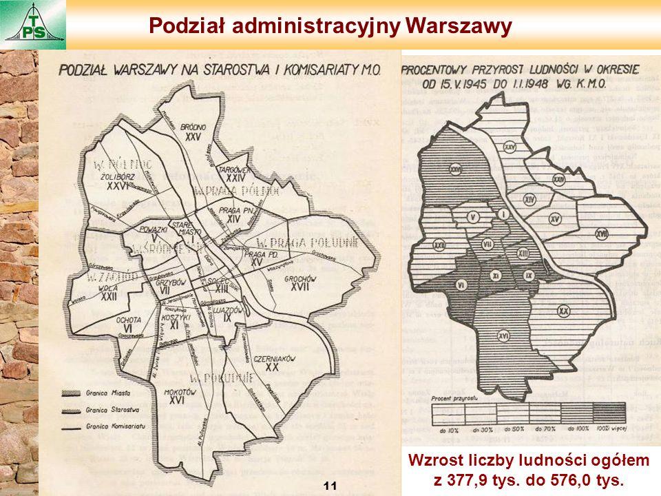 Podział administracyjny Warszawy 11 Wzrost liczby ludności ogółem z 377,9 tys. do 576,0 tys.