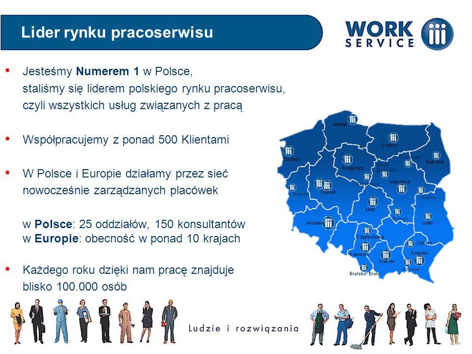 Jesteśmy Numerem 1 w Polsce, staliśmy się liderem polskiego rynku pracoserwisu, czyli wszystkich usług związanych z pracą Współpracujemy z ponad 500 K