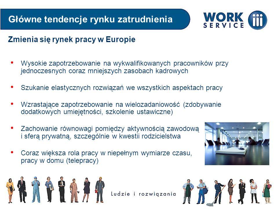 Główne tendencje rynku zatrudnienia Wysokie zapotrzebowanie na wykwalifikowanych pracowników przy jednoczesnych coraz mniejszych zasobach kadrowych Sz