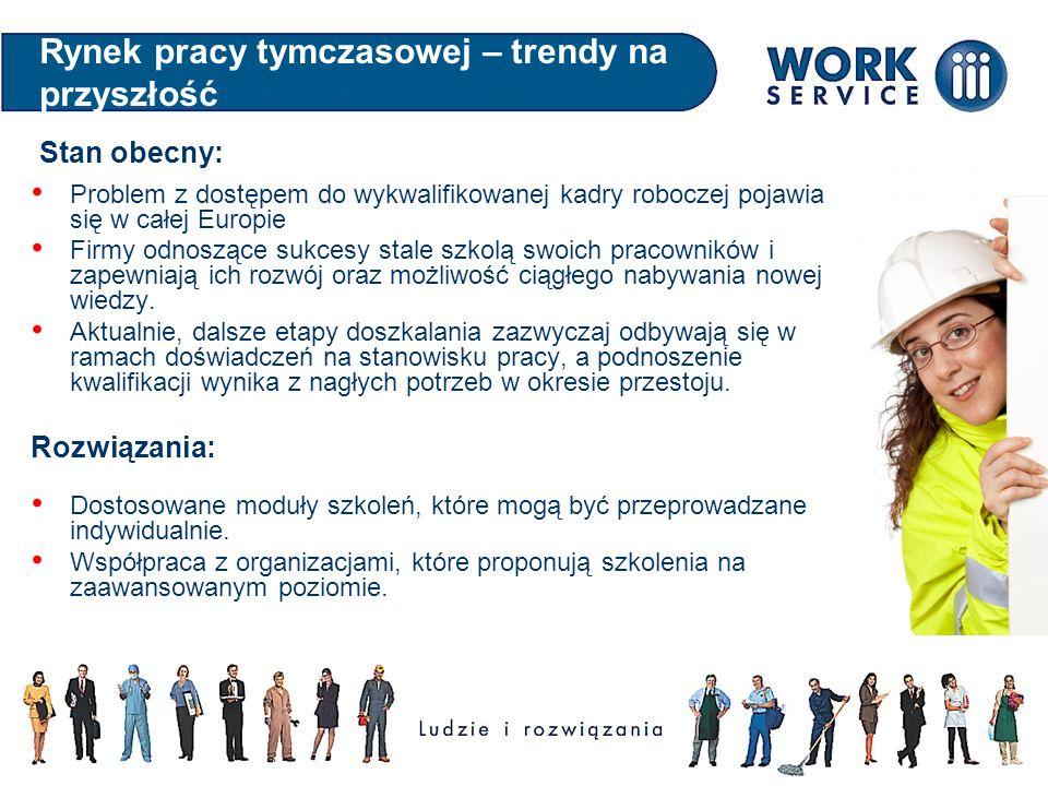 Rynek pracy tymczasowej – trendy na przyszłość Problem z dostępem do wykwalifikowanej kadry roboczej pojawia się w całej Europie Firmy odnoszące sukce