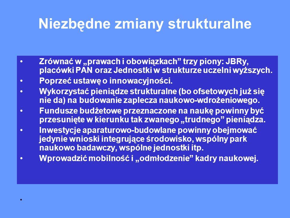 Niezbędne zmiany strukturalne Zrównać w prawach i obowiązkach trzy piony: JBRy, placówki PAN oraz Jednostki w strukturze uczelni wyższych.