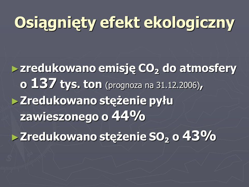PEC Geotermia Podhalańska S.A. Efekt ekologiczny – redukcja emisji CO 2