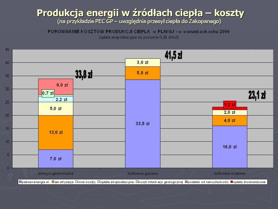 PEC Geotermia Podhalańska S.A.