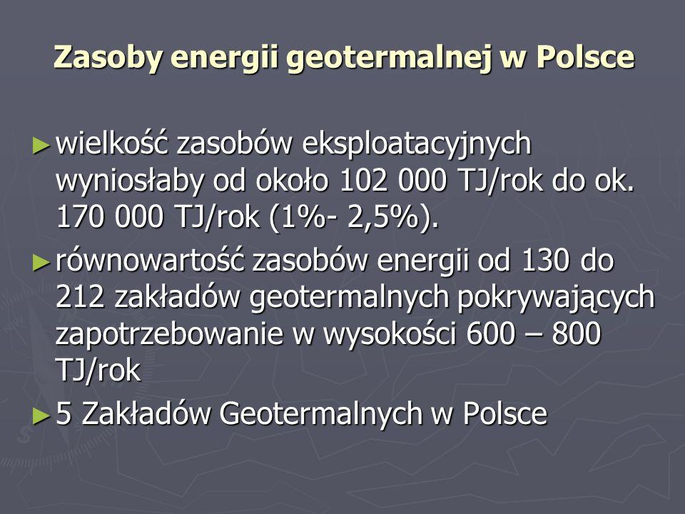 Wykorzystanie ciepłownicze energii geotermalnej w Polsce PEC Geotermia Podhalańska PEC Geotermia Podhalańska Geotermia Pyrzyce Geotermia Pyrzyce Geotermia Mazowiecka Geotermia Mazowiecka Geotermia Stargard Szczeciński Geotermia Stargard Szczeciński Geotermia Uniejów Geotermia Uniejów