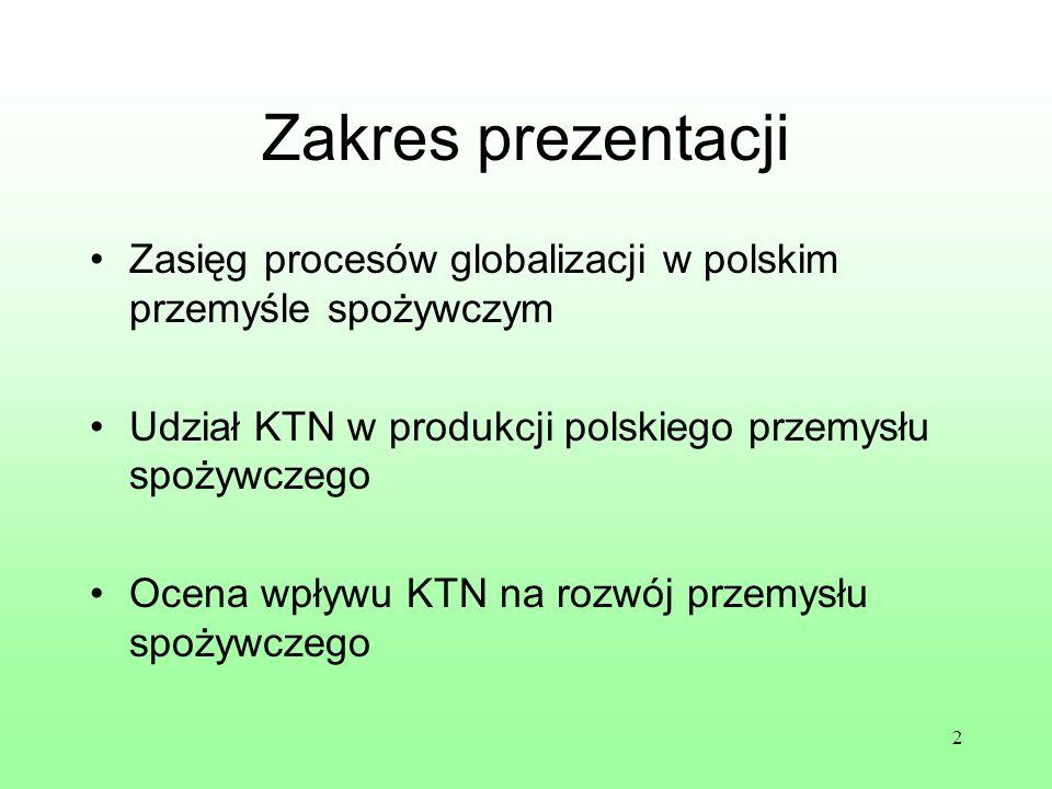 2 Zakres prezentacji Zasięg procesów globalizacji w polskim przemyśle spożywczym Udział KTN w produkcji polskiego przemysłu spożywczego Ocena wpływu K