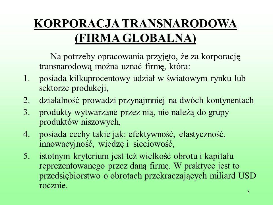 3 KORPORACJA TRANSNARODOWA (FIRMA GLOBALNA) Na potrzeby opracowania przyjęto, że za korporację transnarodową można uznać firmę, która: 1.posiada kilku