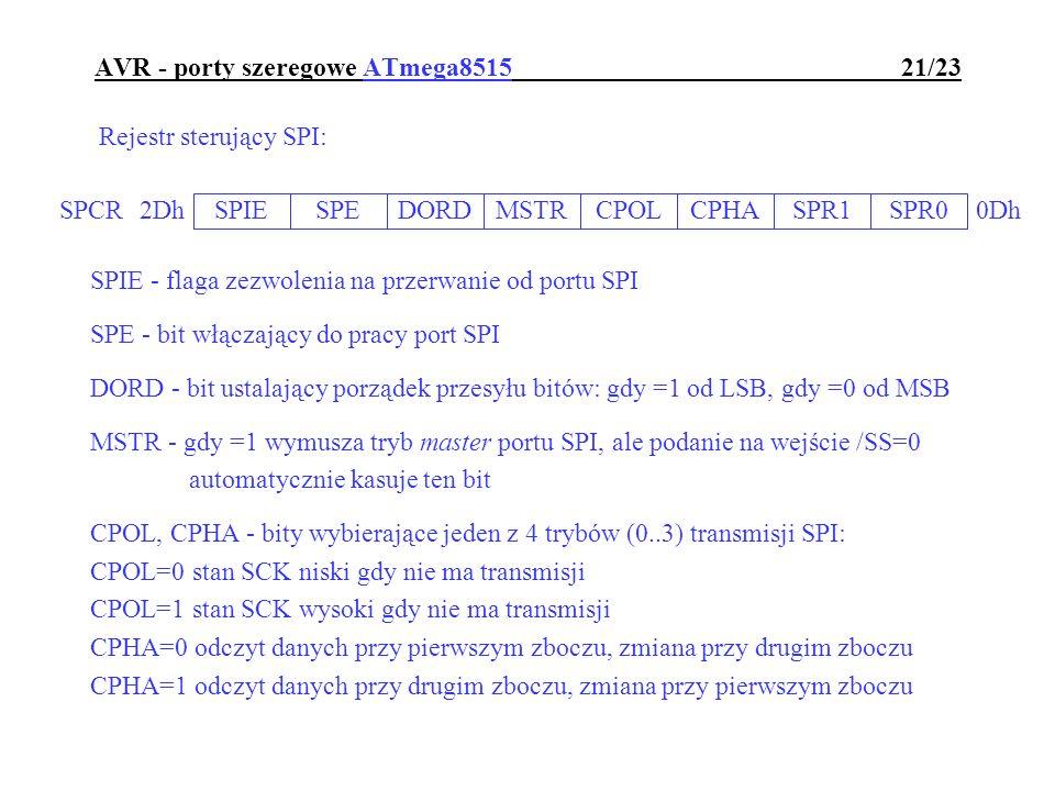 AVR - porty szeregowe ATmega8515 21/23 Rejestr sterujący SPI: SPIESPEDORDMSTRCPOLCPHASPR1SPR0 SPCR0Dh2Dh SPIE - flaga zezwolenia na przerwanie od port