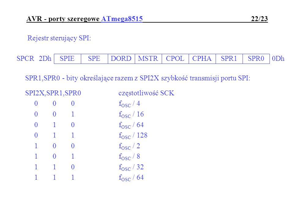 AVR - porty szeregowe ATmega8515 22/23 Rejestr sterujący SPI: SPIESPEDORDMSTRCPOLCPHASPR1SPR0 SPCR0Dh2Dh SPR1,SPR0 - bity określające razem z SPI2X sz