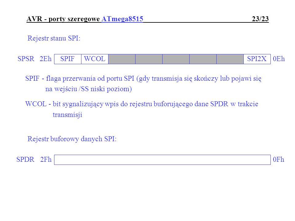 AVR - porty szeregowe ATmega8515 23/23 Rejestr stanu SPI: SPIFWCOLSPI2X SPSR0Eh2Eh SPIF - flaga przerwania od portu SPI (gdy transmisja się skończy lu