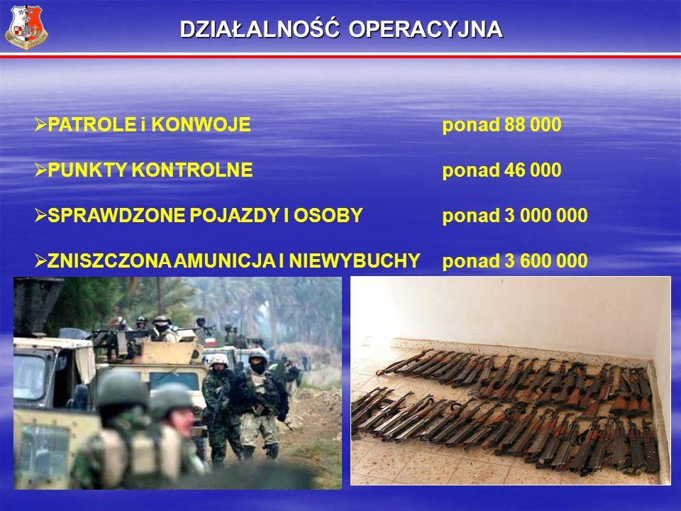 WARSZAWA 2008 DZIAŁALNOŚĆ DORADCZO - SZKOLENIOWA WYSZKOLONO: ŻOŁNIERZYponad 20 000 POLICJANTÓWponad 6 500 STRAŻY GRANICZNEJponad 4 500