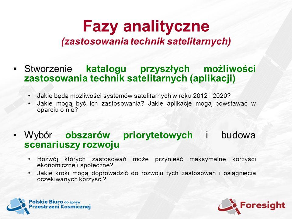 Fazy analityczne (technologie kosmiczne) Stworzenie katalogu technologii kosmicznych, których rozwój w Polsce może służyć wzrostowi konkurencyjności technologicznej polskich przedsiębiorstw Jakie wyzwania technologiczne stwarzać będą przyszłe programy kosmiczne.