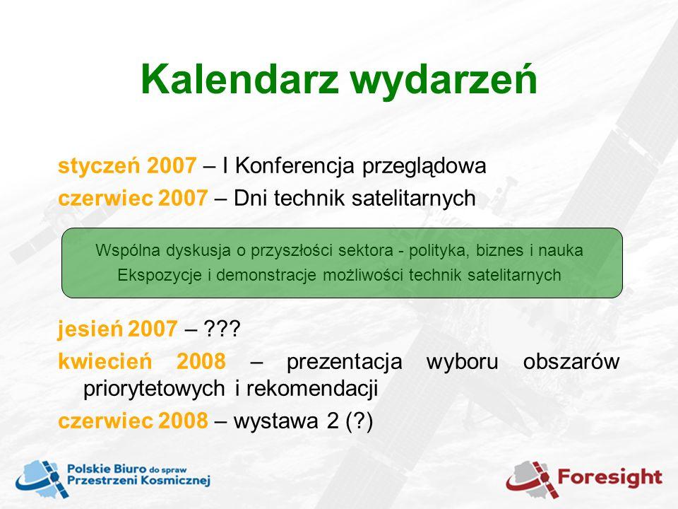 styczeń 2007 – I Konferencja przeglądowa czerwiec 2007 – Dni technik satelitarnych Wspólna dyskusja o przyszłości sektora - polityka, biznes i nauka Ekspozycje i demonstracje możliwości technik satelitarnych jesień 2007 – .