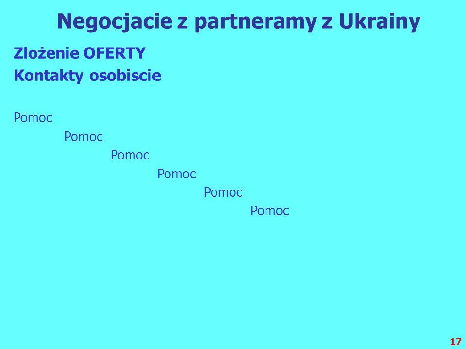 17 Negocjacie z partneramy z Ukrainy Zlożenie OFERTY Kontakty osobiscie Pomoc