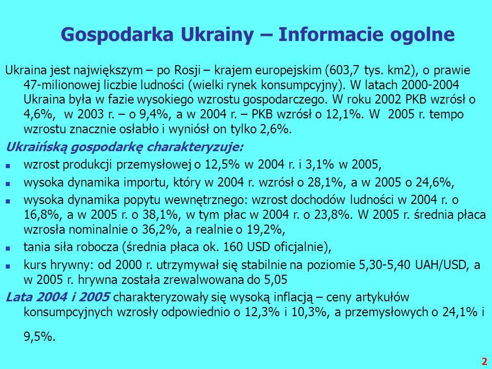 2 Gospodarka Ukrainy – Informacie ogolne Ukraina jest największym – po Rosji – krajem europejskim (603,7 tys. km2), o prawie 47-milionowej liczbie lud