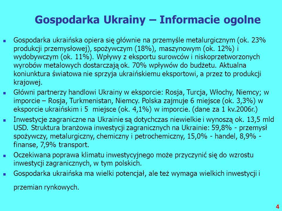 4 Gospodarka Ukrainy – Informacie ogolne Gospodarka ukraińska opiera się głównie na przemyśle metalurgicznym (ok. 23% produkcji przemysłowej), spożywc