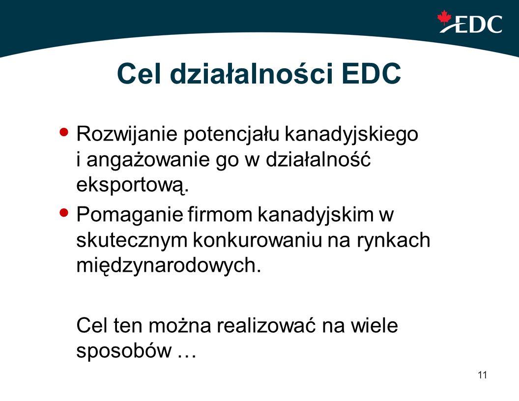11 Cel działalności EDC Rozwijanie potencjału kanadyjskiego i angażowanie go w działalność eksportową. Pomaganie firmom kanadyjskim w skutecznym konku