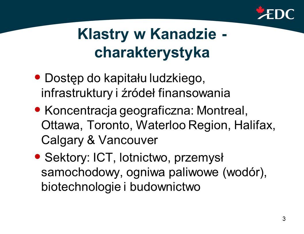 3 Klastry w Kanadzie - charakterystyka Dostęp do kapitału ludzkiego, infrastruktury i źródeł finansowania Koncentracja geograficzna: Montreal, Ottawa,