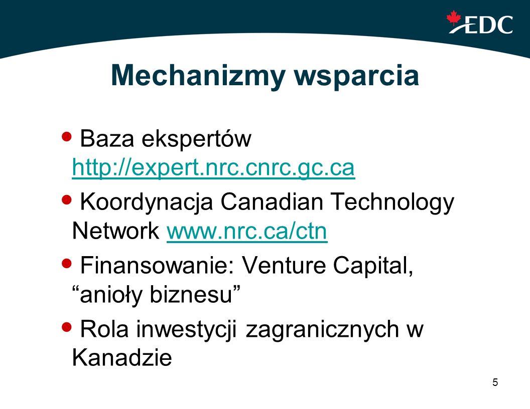 5 Mechanizmy wsparcia Baza ekspertów http://expert.nrc.cnrc.gc.ca http://expert.nrc.cnrc.gc.ca Koordynacja Canadian Technology Network www.nrc.ca/ctnw
